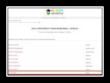ترتيب تصنيف جامعة بنها على مستوى أفريقيا